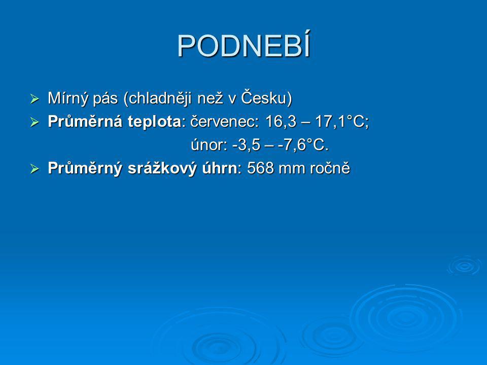 PODNEBÍ  Mírný pás (chladněji než v Česku)  Průměrná teplota: červenec: 16,3 – 17,1°C; únor: -3,5 – -7,6°C. únor: -3,5 – -7,6°C.  Průměrný srážkový