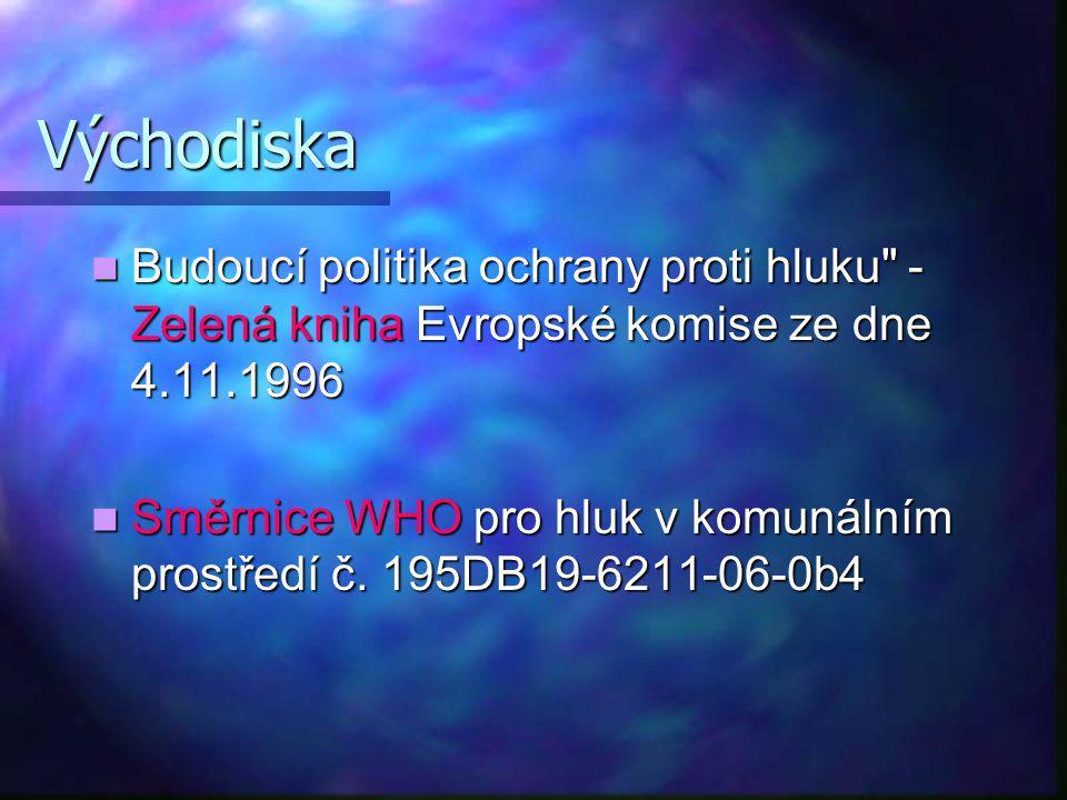 Východiska Budoucí politika ochrany proti hluku - Zelená kniha Evropské komise ze dne 4.11.1996 Budoucí politika ochrany proti hluku - Zelená kniha Evropské komise ze dne 4.11.1996 Směrnice WHO pro hluk v komunálním prostředí č.
