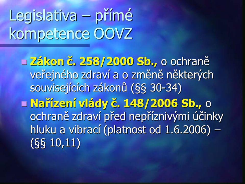 Legislativa – přímé kompetence OOVZ Zákon č.