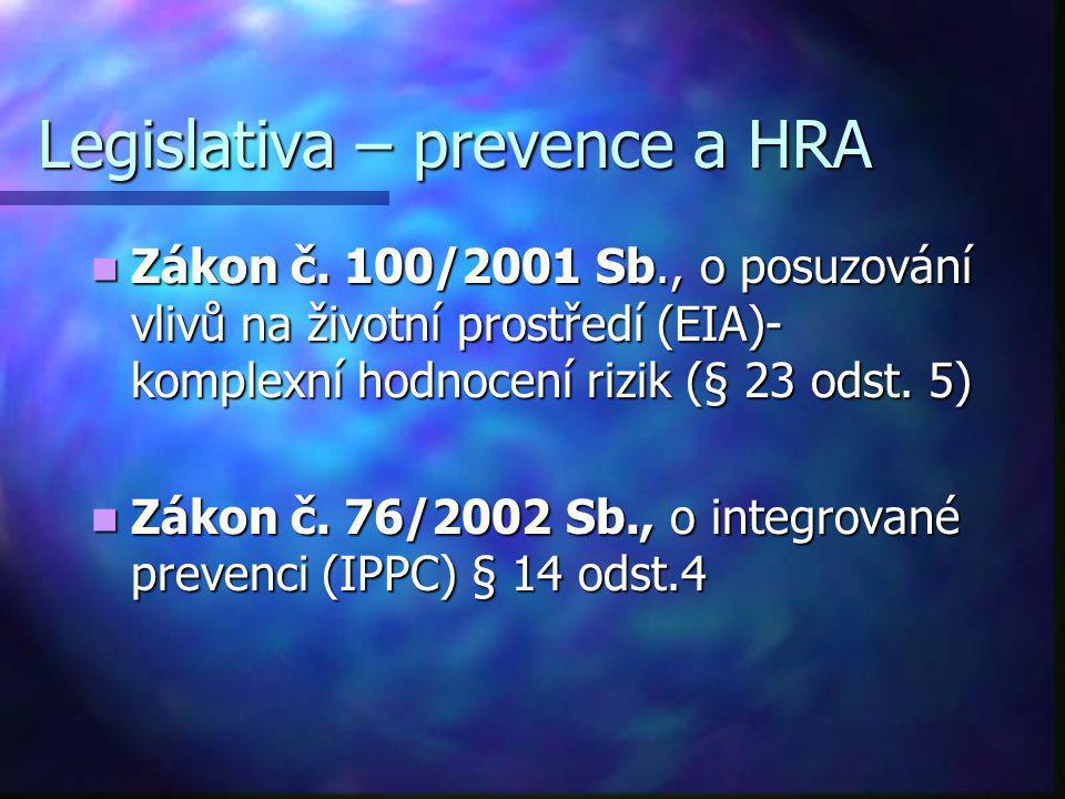 Legislativa – prevence a HRA Zákon č.