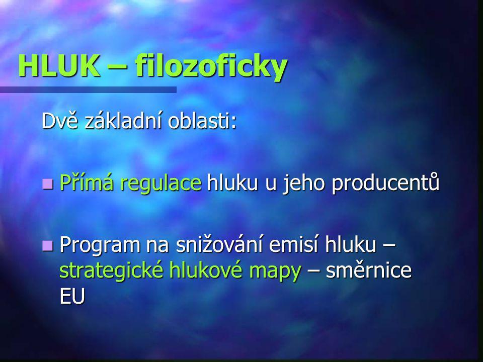 HLUK – filozoficky Dvě základní oblasti: Přímá regulace hluku u jeho producentů Přímá regulace hluku u jeho producentů Program na snižování emisí hluku – strategické hlukové mapy – směrnice EU Program na snižování emisí hluku – strategické hlukové mapy – směrnice EU