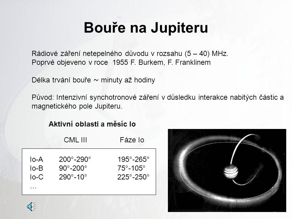 Sluneční aktivita Zvolená frekvence 20.15 MHz Anténa pro JOVE Slunce je jedním z nejvýznamnějších elektromagnetických zářičů v našem okolí. Září prakt