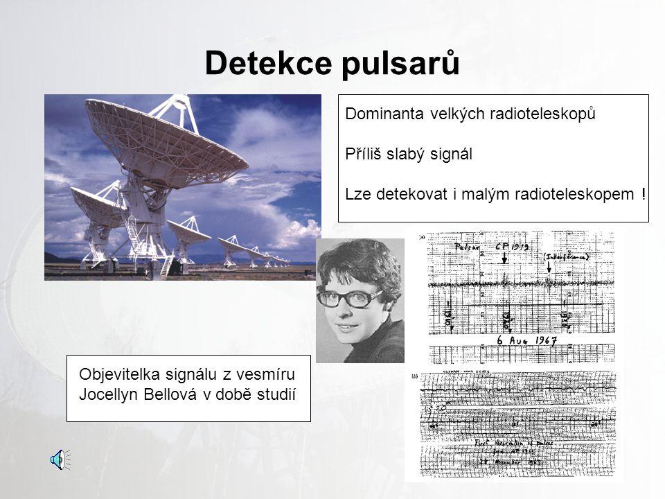 Polární záře Emise v oblasti dlouhých vln ( 20 – 500 ) kHz Zvýšený šum v době polárních září také v oblasti ~ 10 MHz