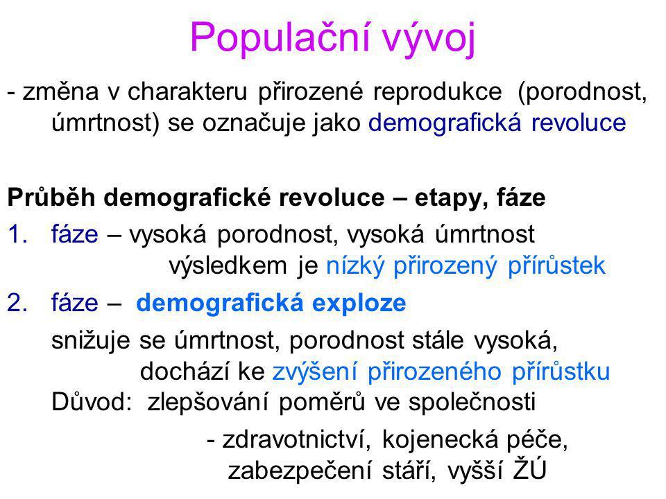 Populační vývoj - změna v charakteru přirozené reprodukce (porodnost, úmrtnost) se označuje jako demografická revoluce Průběh demografické revoluce –