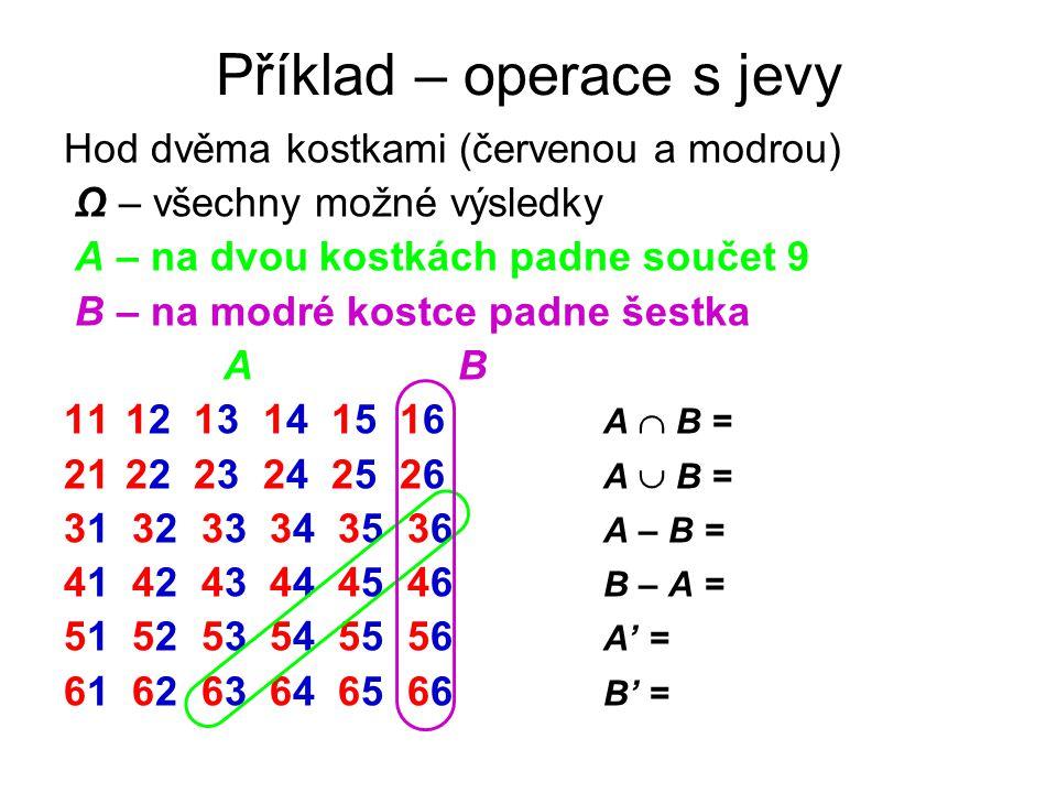 Příklad – operace s jevy Hod dvěma kostkami (červenou a modrou) Ω – všechny možné výsledky A – na dvou kostkách padne součet 9 B – na modré kostce padne šestka A B 1112 13 14 15 16 A  B = 2122 23 24 25 26 A  B = 31 32 33 34 35 36 A – B = 41 42 43 44 45 46 B – A = 51 52 53 54 55 56 A' = 61 62 63 64 65 66 B' =