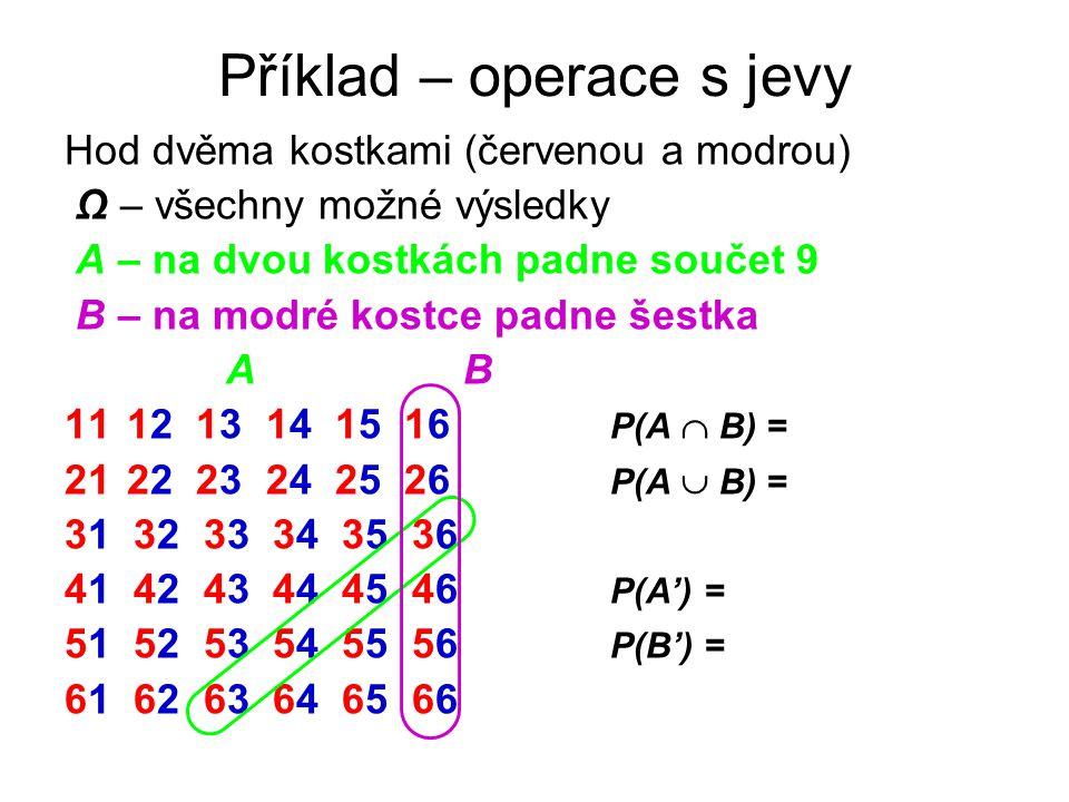 Příklad – operace s jevy Hod dvěma kostkami (červenou a modrou) Ω – všechny možné výsledky A – na dvou kostkách padne součet 9 B – na modré kostce padne šestka A B 1112 13 14 15 16 P(A  B) = 2122 23 24 25 26 P(A  B) = 31 32 33 34 35 36 41 42 43 44 45 46 P(A') = 51 52 53 54 55 56 P(B') = 61 62 63 64 65 66