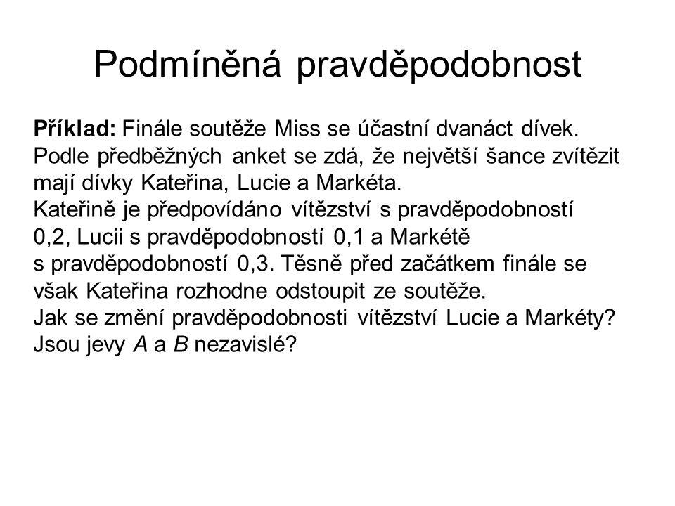 Příklad: Finále soutěže Miss se účastní dvanáct dívek.