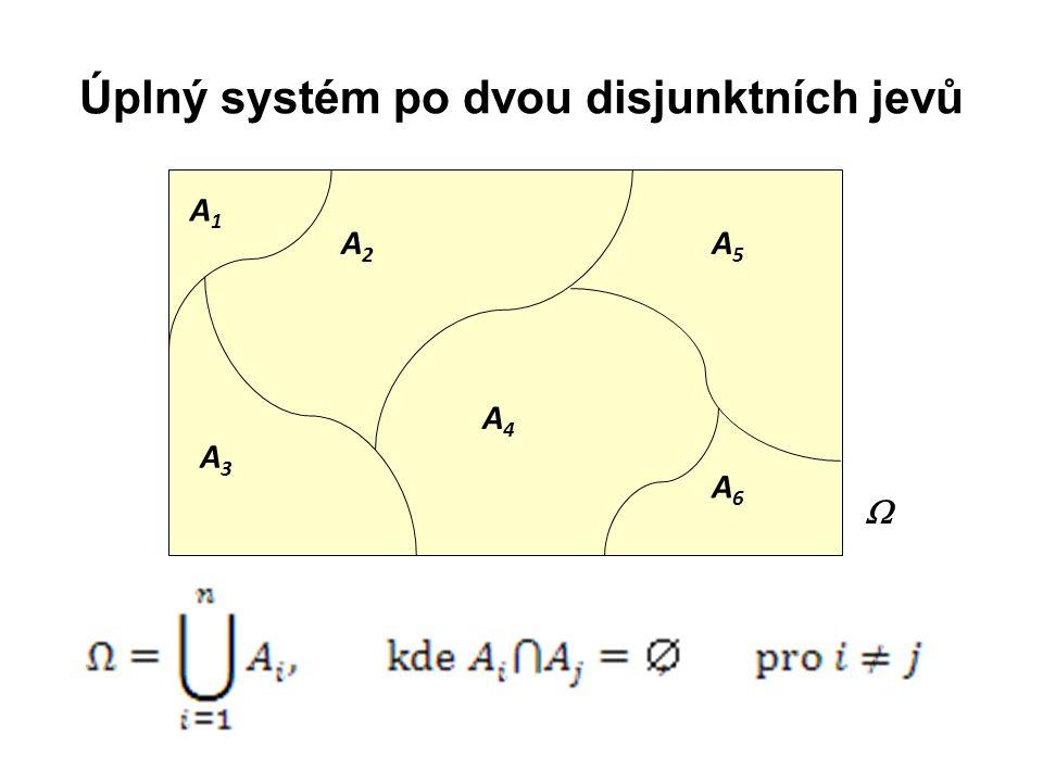 Úplný systém po dvou disjunktních jevů A1A1  A2A2 A3A3 A4A4 A5A5 A6A6