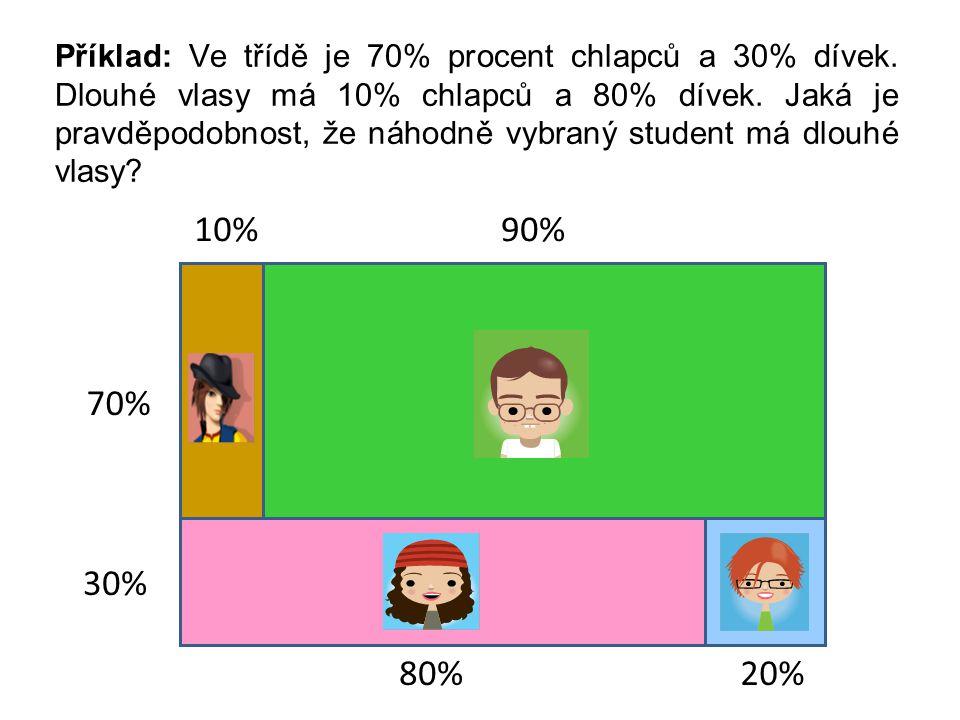 70% 30% 80%20% 10%90% Příklad: Ve třídě je 70% procent chlapců a 30% dívek.