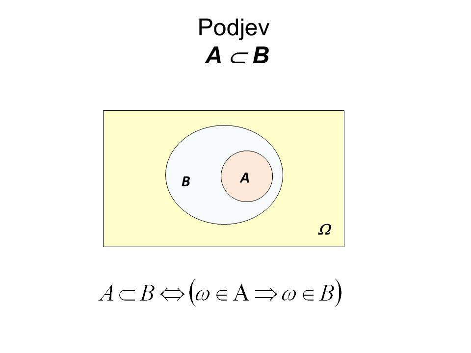 Podjev A  B  B A