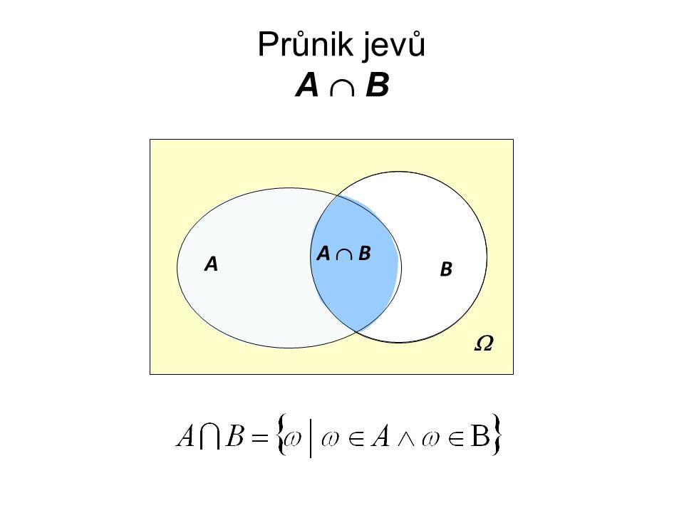 Průnik jevů A  B B A  A  BA  B