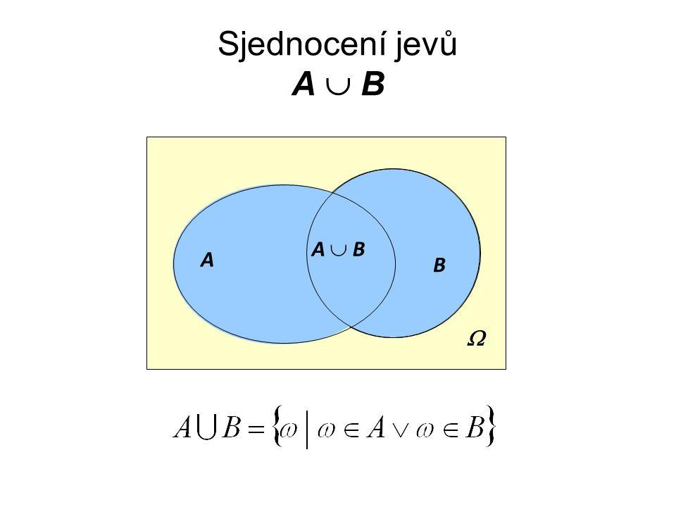 Sjednocení jevů A  B B A  A  BA  B