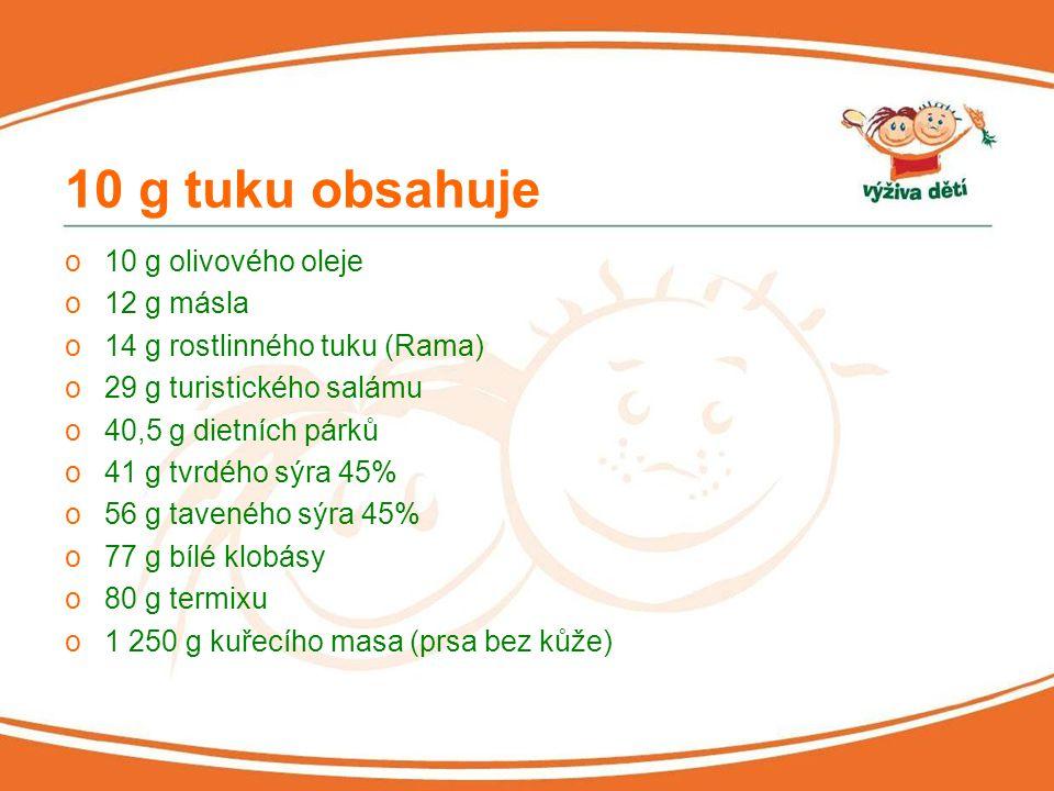 10 g tuku obsahuje o10 g olivového oleje o12 g másla o14 g rostlinného tuku (Rama) o29 g turistického salámu o40,5 g dietních párků o41 g tvrdého sýra