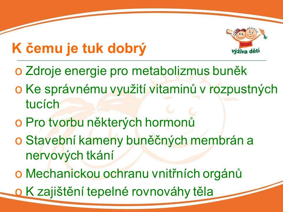 K čemu je tuk dobrý o Zdroje energie pro metabolizmus buněk o Ke správnému využití vitaminů v rozpustných tucích o Pro tvorbu některých hormonů o Stav