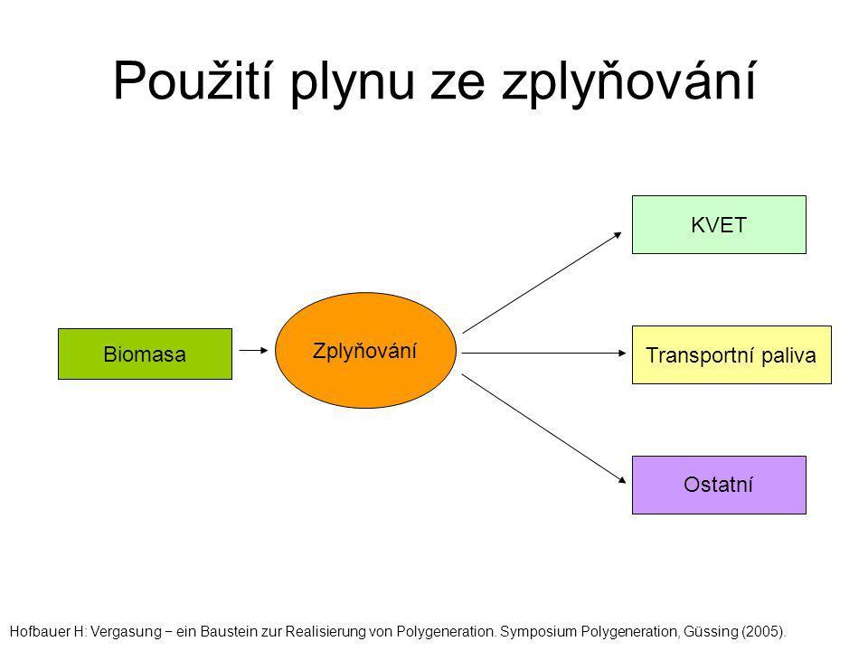 Použití plynu ze zplyňování Biomasa Zplyňování KVET Transportní paliva Ostatní Hofbauer H: Vergasung − ein Baustein zur Realisierung von Polygeneration.
