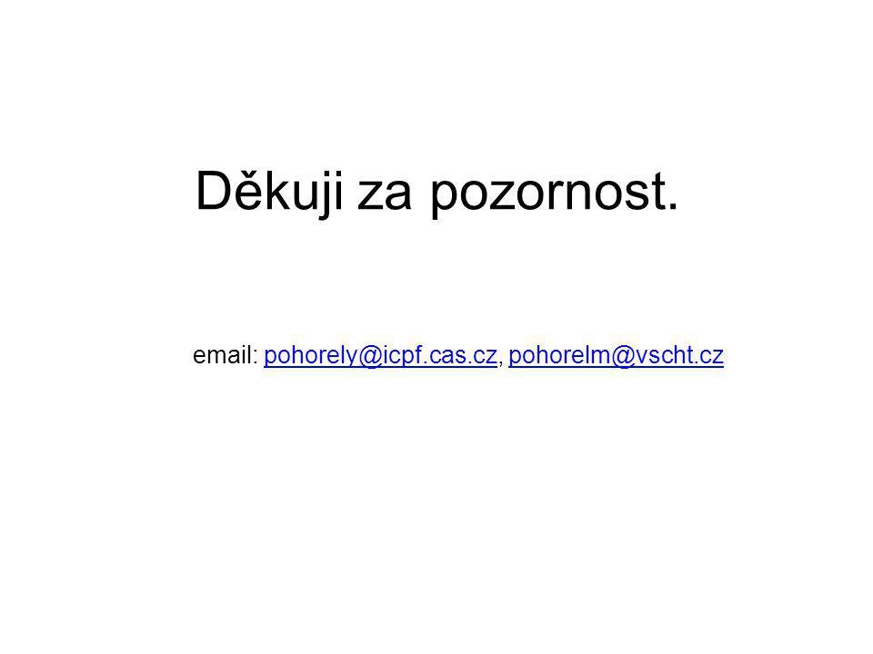 Děkuji za pozornost. email: pohorely@icpf.cas.cz, pohorelm@vscht.czpohorely@icpf.cas.czpohorelm@vscht.cz