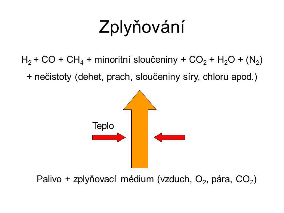 Zplyňování Palivo + zplyňovací médium (vzduch, O 2, pára, CO 2 ) H 2 + CO + CH 4 + minoritní sloučeniny + CO 2 + H 2 O + (N 2 ) + nečistoty (dehet, prach, sloučeniny síry, chloru apod.) Teplo