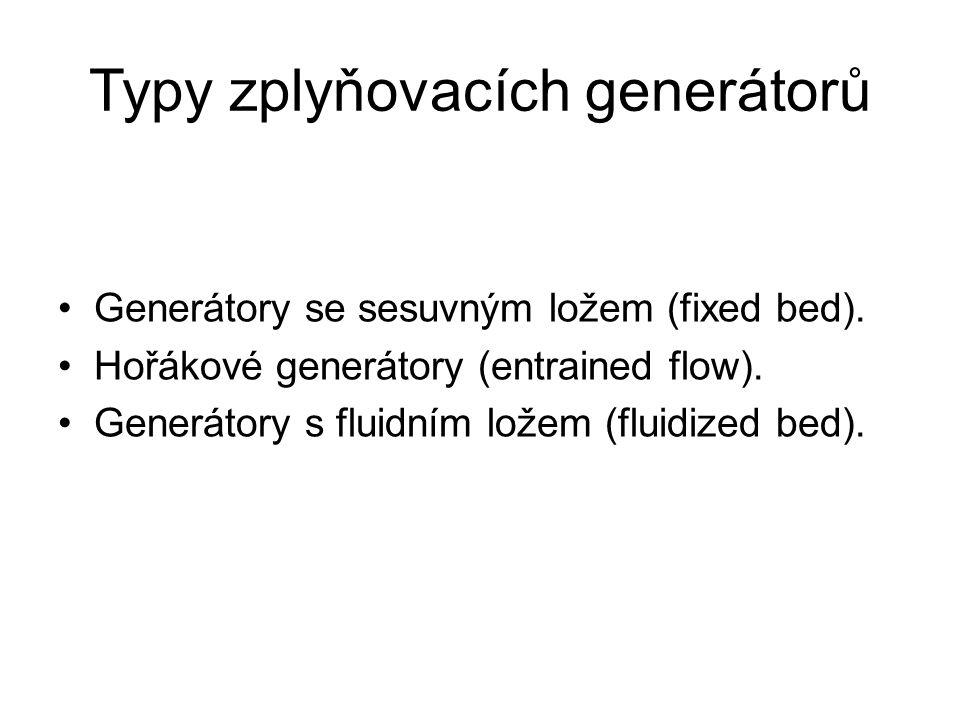 Typy zplyňovacích generátorů Generátory se sesuvným ložem (fixed bed). Hořákové generátory (entrained flow). Generátory s fluidním ložem (fluidized be