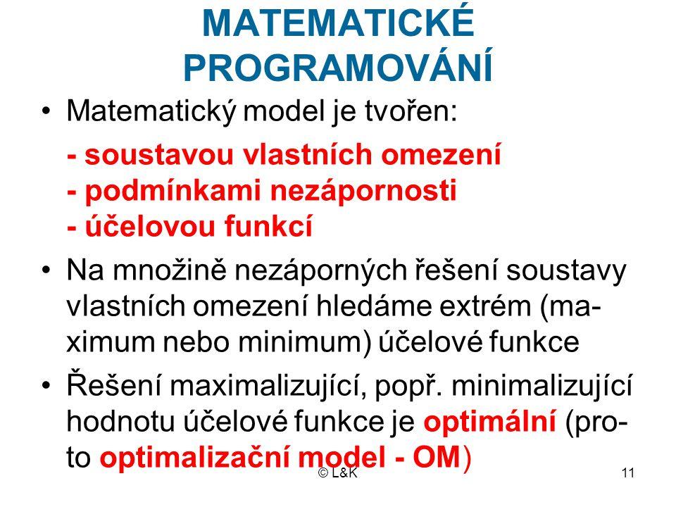 © L&K11 MATEMATICKÉ PROGRAMOVÁNÍ Matematický model je tvořen: - soustavou vlastních omezení - podmínkami nezápornosti - účelovou funkcí Na množině nez