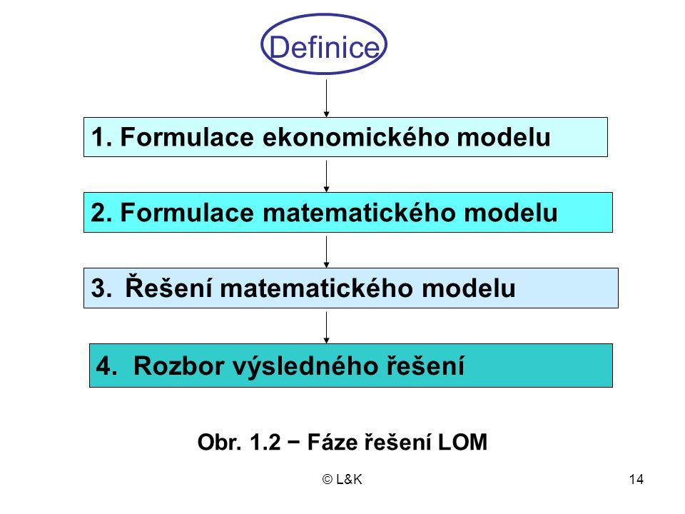 © L&K14 2. Formulace matematického modelu 1. Formulace ekonomického modelu 3. Řešení matematického modelu Obr. 1.2 − Fáze řešení LOM 4. Rozbor výsledn