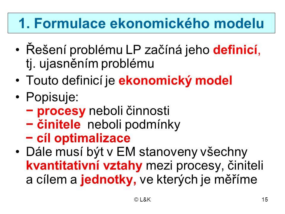 © L&K15 1. Formulace ekonomického modelu Řešení problému LP začíná jeho definicí, tj. ujasněním problému Touto definicí je ekonomický model Popisuje: