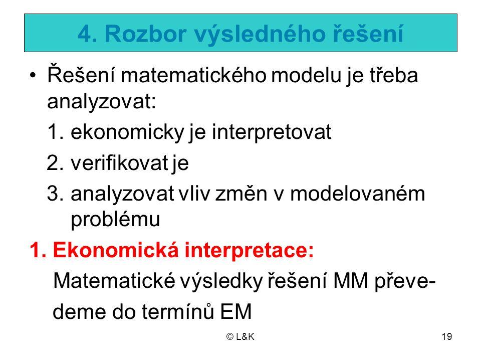 © L&K19 4. Rozbor výsledného řešení Řešení matematického modelu je třeba analyzovat: 1. ekonomicky je interpretovat 2. verifikovat je 3. analyzovat vl