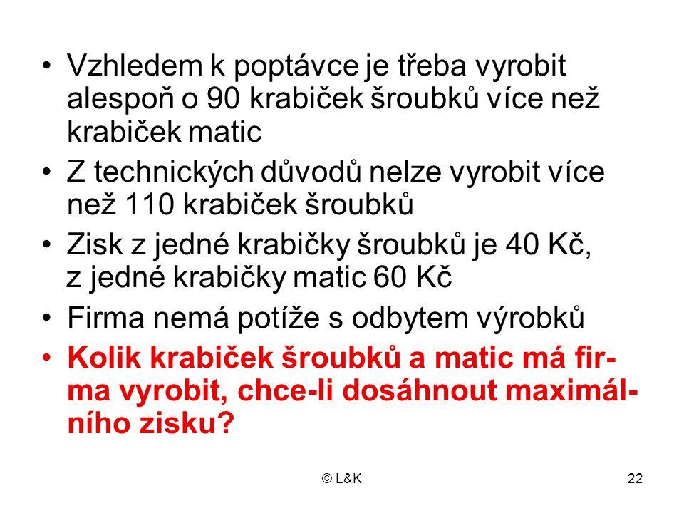 © L&K22 Vzhledem k poptávce je třeba vyrobit alespoň o 90 krabiček šroubků více než krabiček matic Z technických důvodů nelze vyrobit více než 110 kra