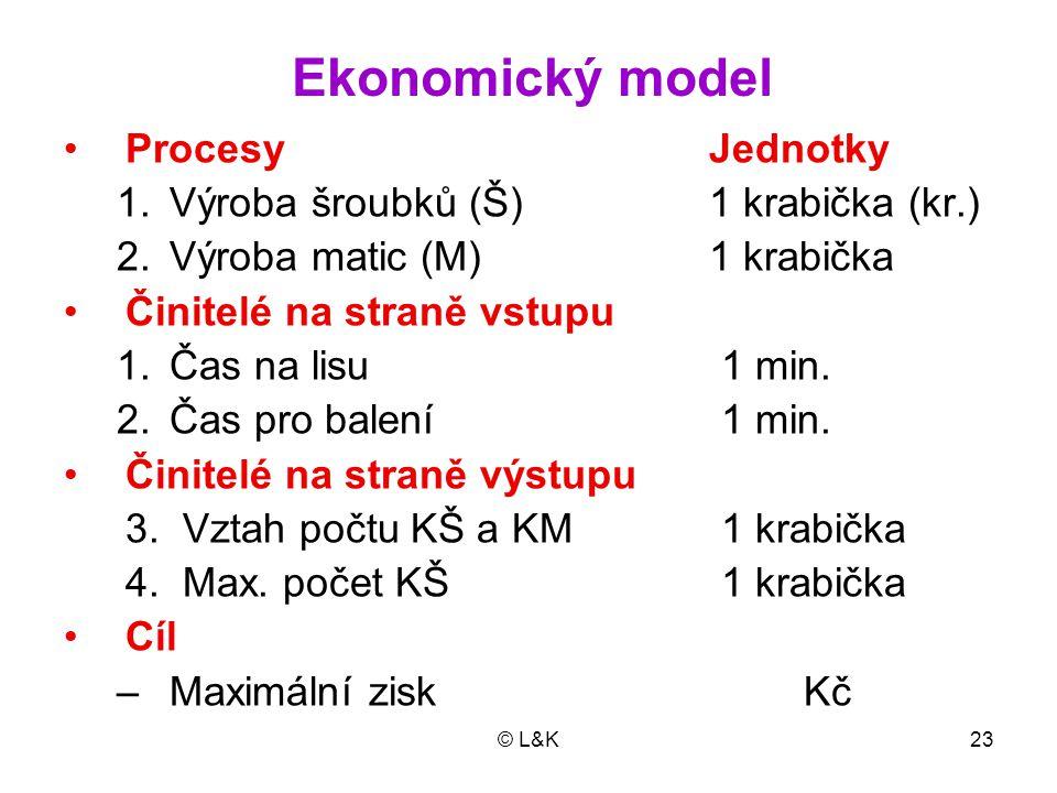 © L&K23 Procesy Jednotky 1.Výroba šroubků (Š) 1 krabička (kr.) 2.Výroba matic (M) 1 krabička Činitelé na straně vstupu 1.Čas na lisu 1 min. 2.Čas pro