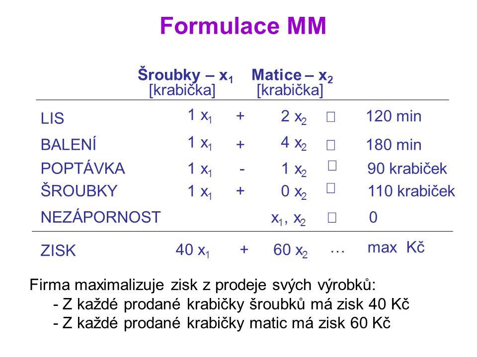 © L&K25 Formulace MM Firma vyrábí šroubky a matice Šroubky i matice balí do krabiček, ve kterých je pak prodává Šroubky i matice jsou lisovány – vylis