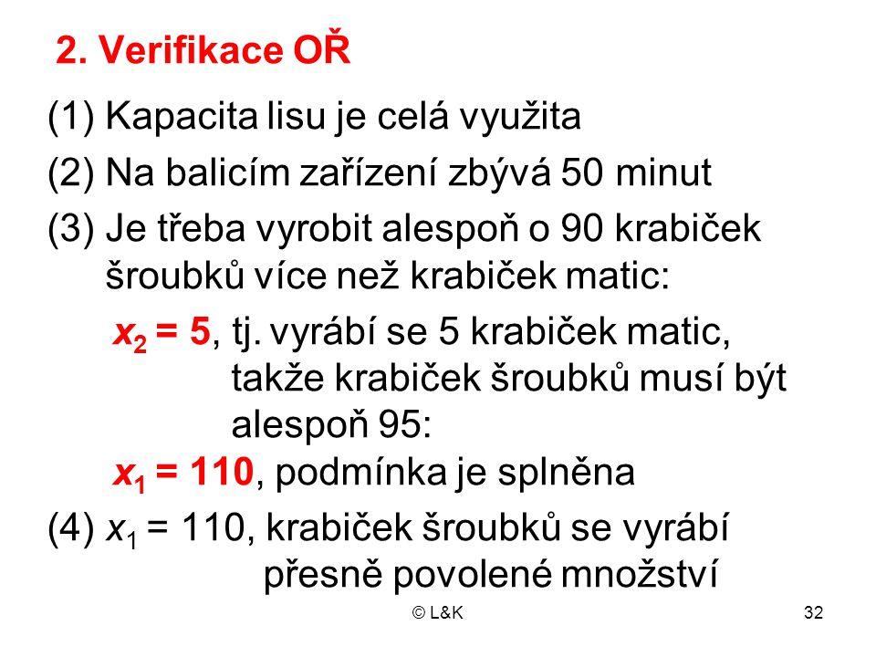 © L&K32 2. Verifikace OŘ (1) Kapacita lisu je celá využita (2) Na balicím zařízení zbývá 50 minut (3) Je třeba vyrobit alespoň o 90 krabiček šroubků v