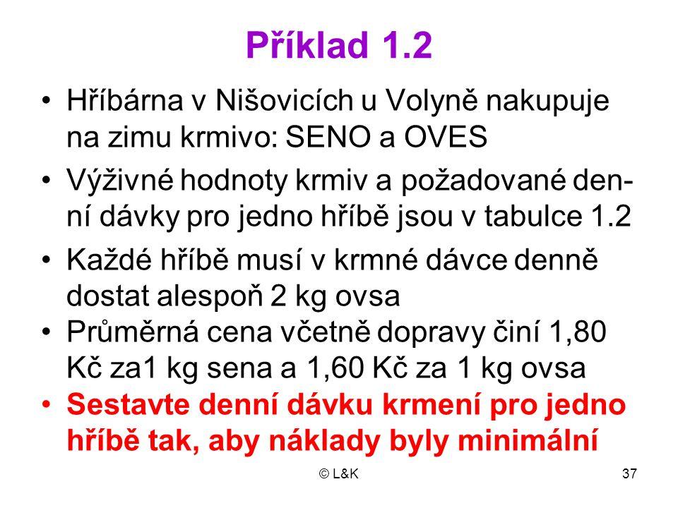 © L&K37 Příklad 1.2 Hříbárna v Nišovicích u Volyně nakupuje na zimu krmivo: SENO a OVES Výživné hodnoty krmiv a požadované den- ní dávky pro jedno hří
