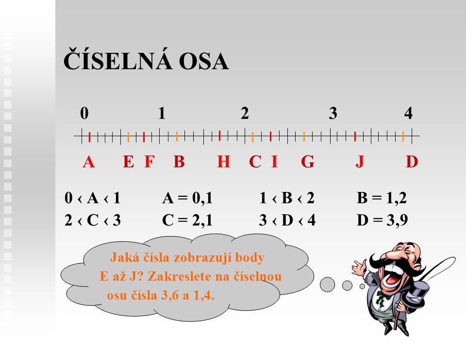 ČÍSELNÁ OSA 01 2 3 4 A E F B H C I G J D 0 ‹ A ‹ 1 A = 0,1 1 ‹ B ‹ 2 B = 1,2 2 ‹ C ‹ 3 C = 2,1 3 ‹ D ‹ 4 D = 3,9 Jaká čísla zobrazují body E až J.