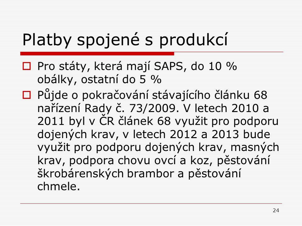 24 Platby spojené s produkcí  Pro státy, která mají SAPS, do 10 % obálky, ostatní do 5 %  Půjde o pokračování stávajícího článku 68 nařízení Rady č.