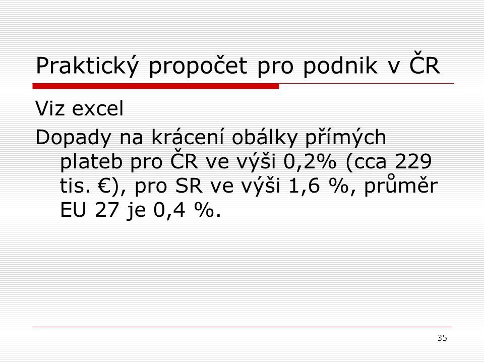35 Praktický propočet pro podnik v ČR Viz excel Dopady na krácení obálky přímých plateb pro ČR ve výši 0,2% (cca 229 tis. €), pro SR ve výši 1,6 %, pr