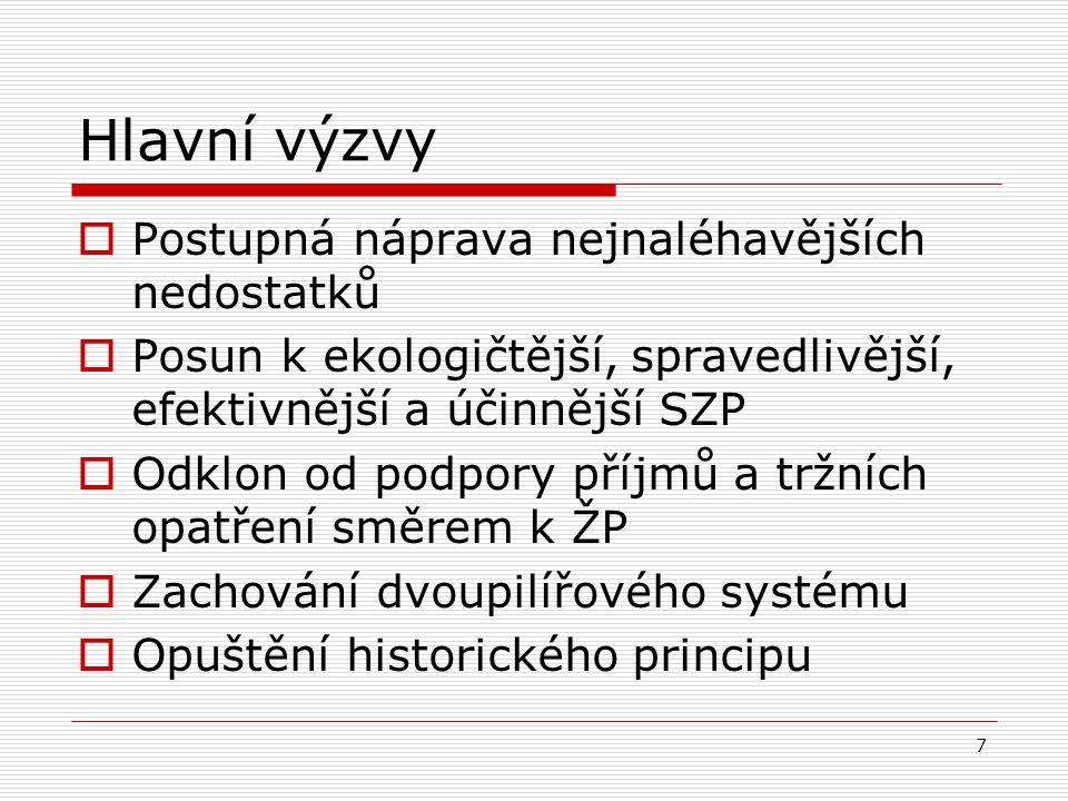 28 Základní platba  Výše základní platby bude záviset na tom, které dobrovolné platby budou v ČR poskytovány a jaká suma bude potřeba na vykrytí plateb pro malé a dále pro mladé začínající farmáře.