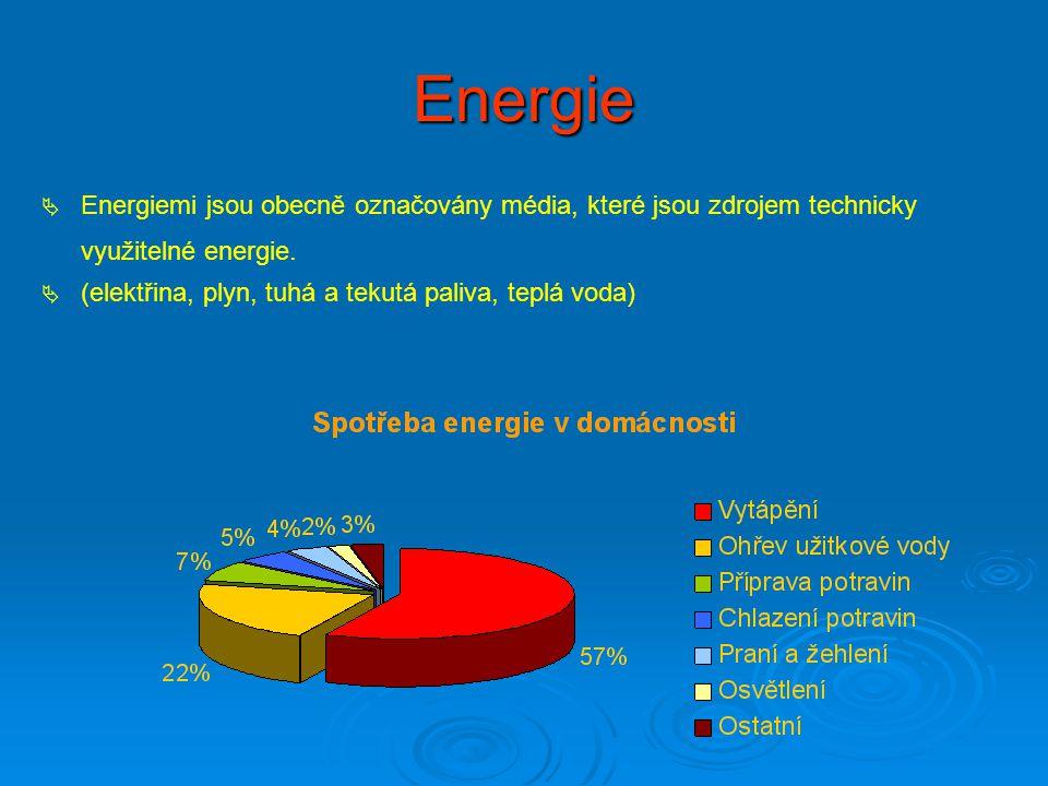 Energie   Energiemi jsou obecně označovány média, které jsou zdrojem technicky využitelné energie.   (elektřina, plyn, tuhá a tekutá paliva, teplá