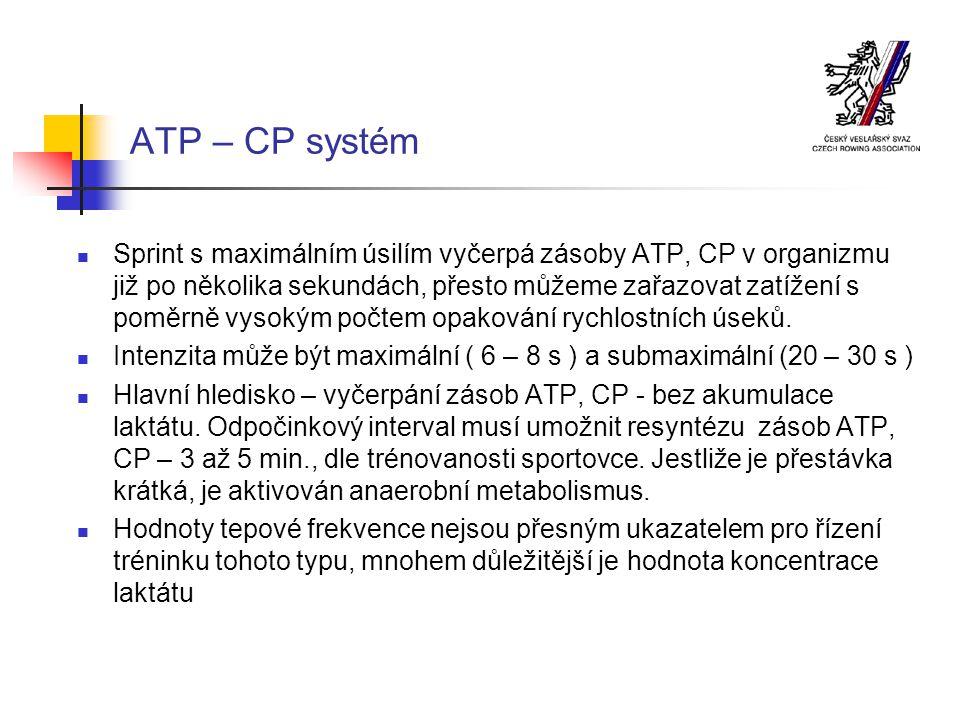 ATP – CP systém Sprint s maximálním úsilím vyčerpá zásoby ATP, CP v organizmu již po několika sekundách, přesto můžeme zařazovat zatížení s poměrně vysokým počtem opakování rychlostních úseků.