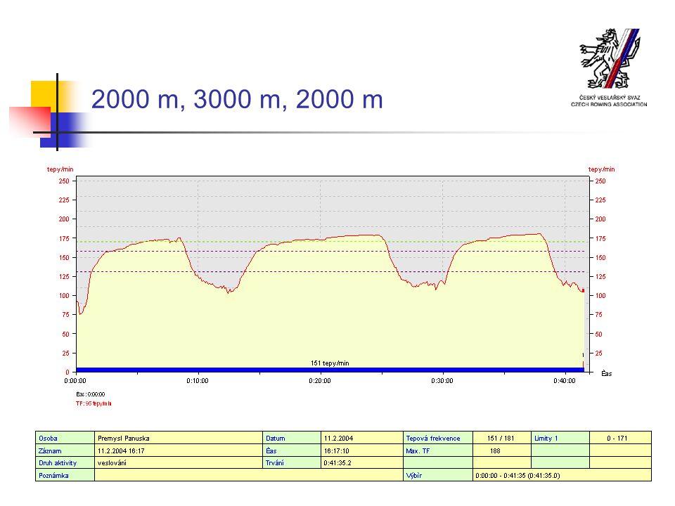 2000 m, 3000 m, 2000 m