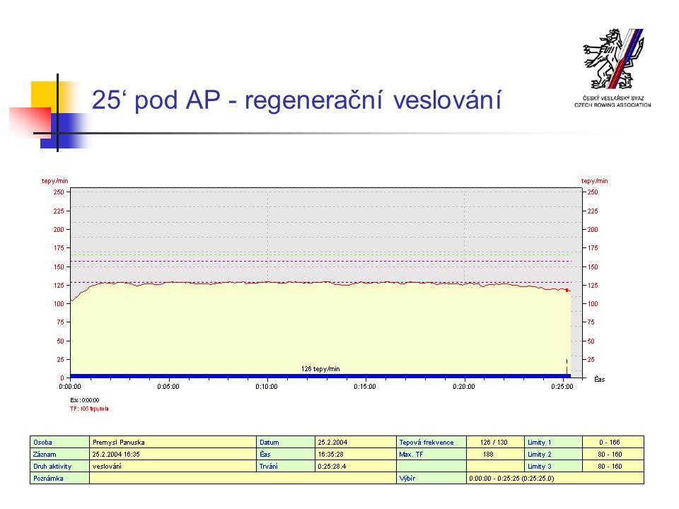 25' pod AP - regenerační veslování