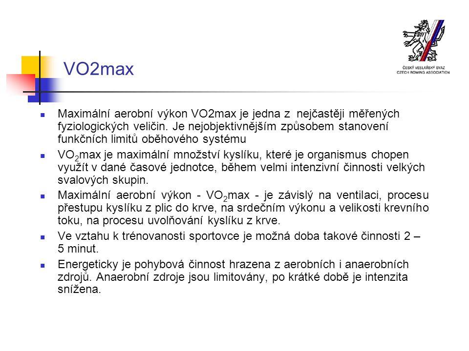 VO2max Maximální aerobní výkon VO2max je jedna z nejčastěji měřených fyziologických veličin.