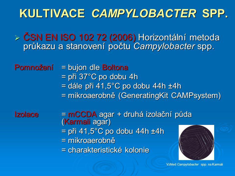 KULTIVACE CAMPYLOBACTER SPP.  ČSN EN ISO 102 72 (2006) Horizontální metoda průkazu a stanovení počtu Campylobacter spp. Pomnožení = bujon dle Boltona