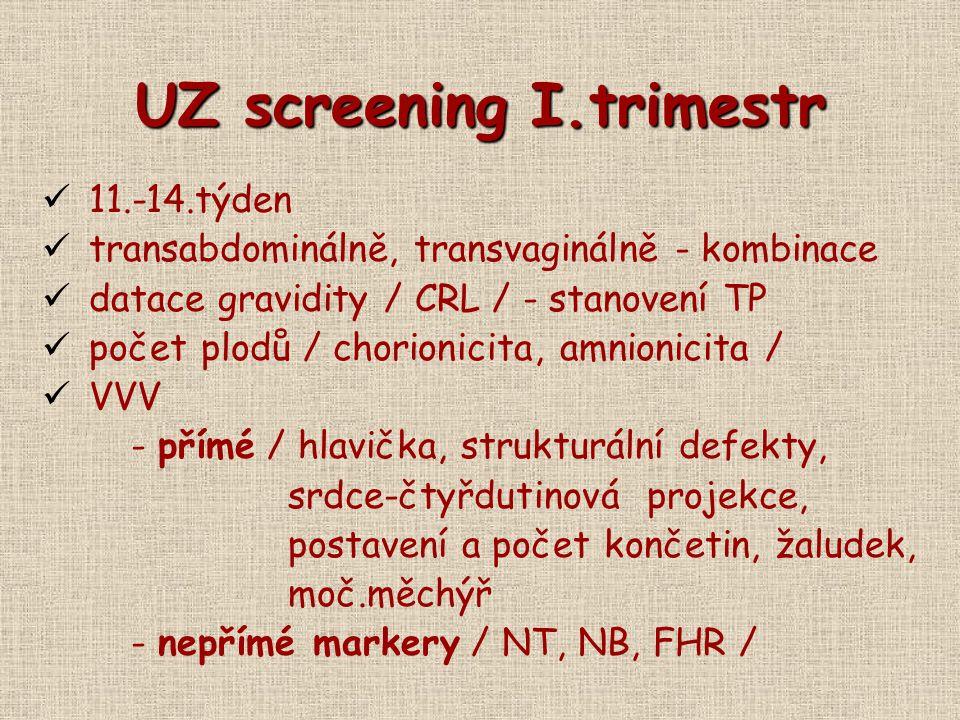 UZ screening I.trimestr 11.-14.týden transabdominálně, transvaginálně - kombinace datace gravidity / CRL / - stanovení TP počet plodů / chorionicita,