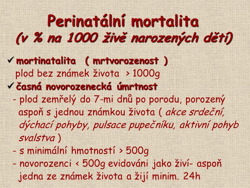 Perinatální mortalita (v % na 1000 živě narozených dětí) mortinatalita ( mrtvorozenost ) mortinatalita ( mrtvorozenost ) plod bez známek života > 1000