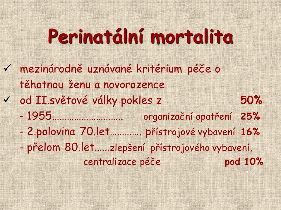 Perinatální mortalita mezinárodně uznávané kritérium péče o těhotnou ženu a novorozence od II.světové války pokles z 50% - 1955……………………….. organizační