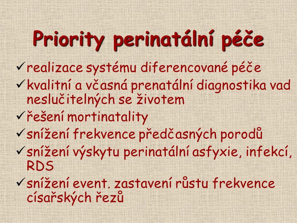 Priority perinatální péče realizace systému diferencované péče kvalitní a včasná prenatální diagnostika vad neslučitelných se životem řešení mortinata