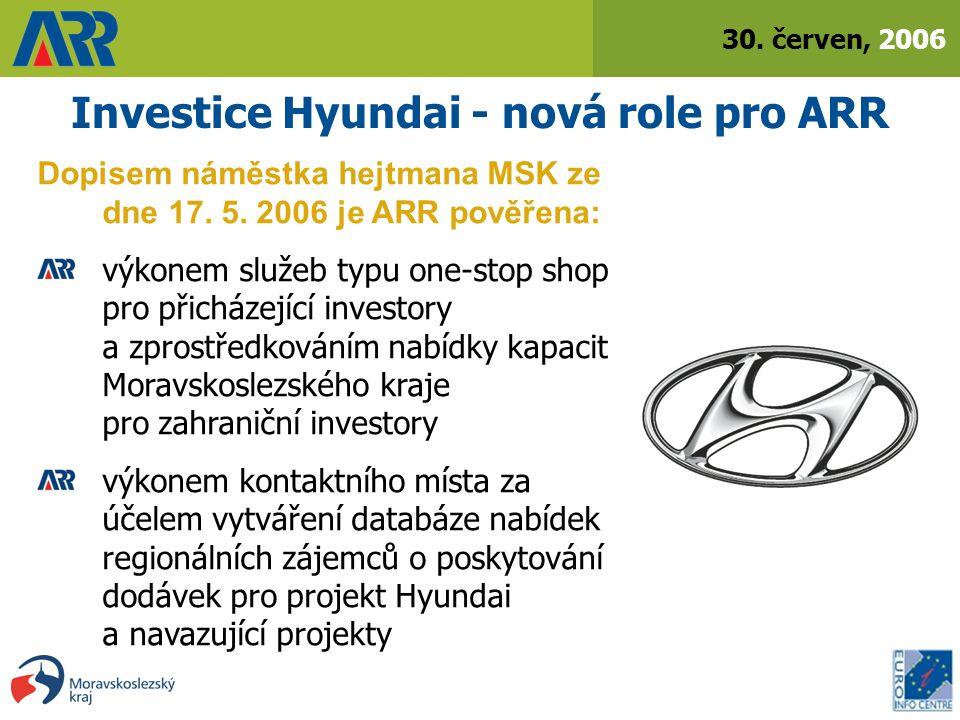 30. červen, 2006 Investice Hyundai - nová role pro ARR Dopisem náměstka hejtmana MSK ze dne 17.