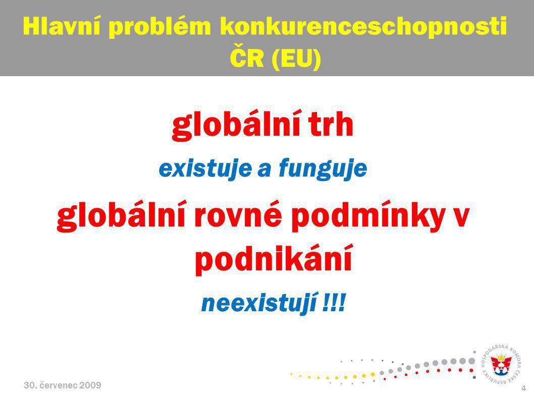30. červenec 2009 4 globální trh existuje a funguje globální rovné podmínky v podnikání neexistují !!! Hlavní problém konkurenceschopnosti ČR (EU)