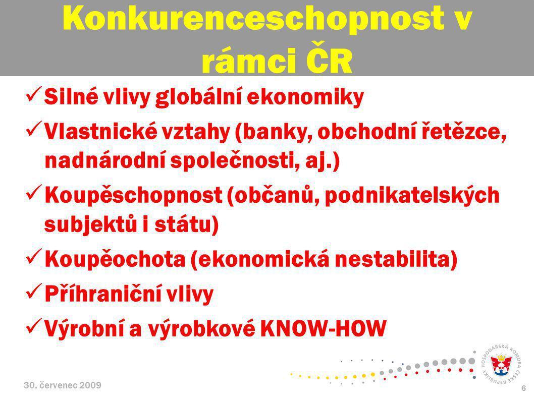30. červenec 2009 6 Silné vlivy globální ekonomiky Vlastnické vztahy (banky, obchodní řetězce, nadnárodní společnosti, aj.) Koupěschopnost (občanů, po