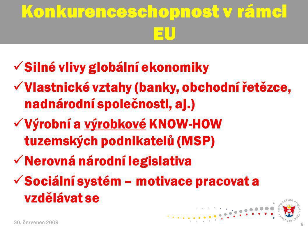 30. červenec 2009 8 Silné vlivy globální ekonomiky Vlastnické vztahy (banky, obchodní řetězce, nadnárodní společnosti, aj.) Výrobní a výrobkové KNOW-H