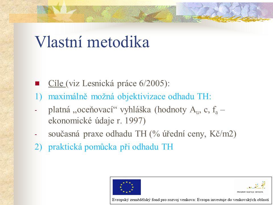 """Vlastní metodika Cíle (viz Lesnická práce 6/2005): 1)maximálně možná objektivizace odhadu TH: - platná """"oceňovací vyhláška (hodnoty A u, c, f a – ekonomické údaje r."""